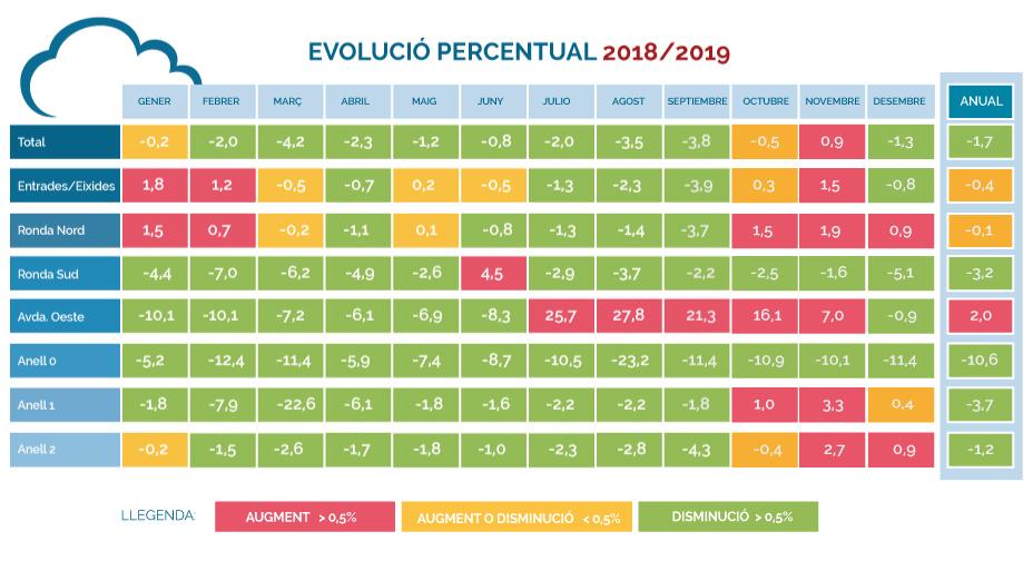TABLA-DATOS-2018-2019-anual